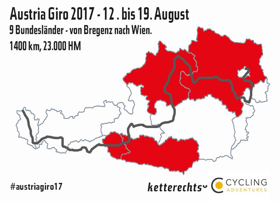Austria Giro 2017